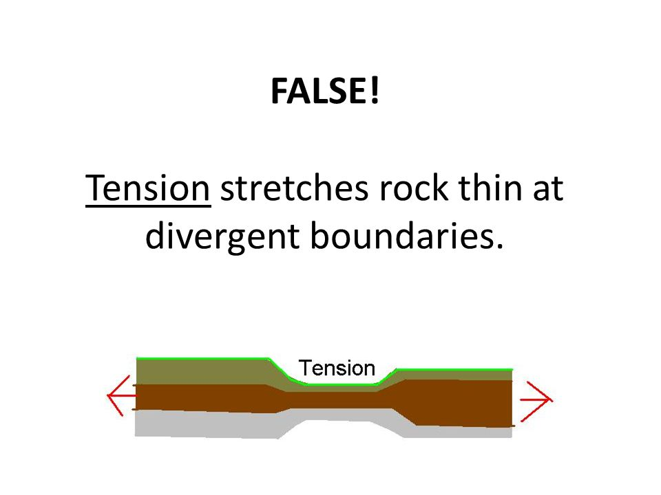 FALSE! Tension stretches rock thin at divergent boundaries.
