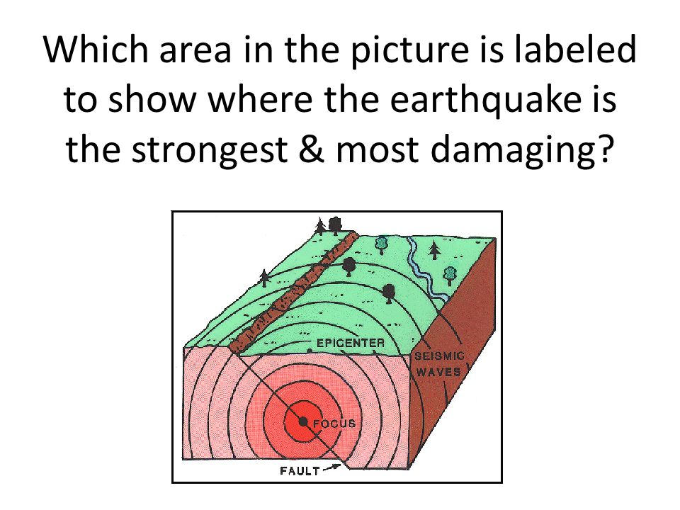 Which area in the picture is labeled to show where the earthquake is the strongest & most damaging
