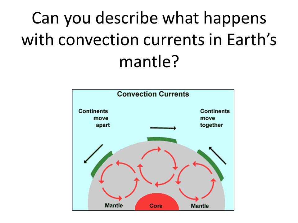 Can you describe what happens with convection currents in Earth's mantle