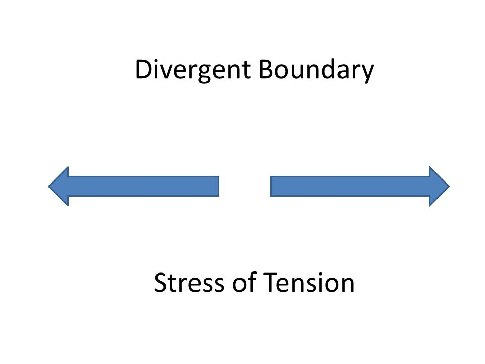 Divergent Boundary Stress of Tension