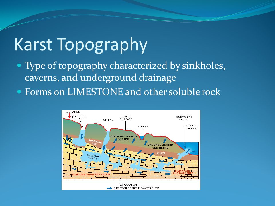 Karst Topography Type of topography characterized by sinkholes, caverns, and underground drainage.