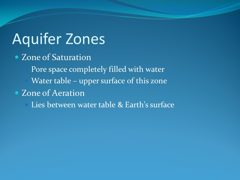Aquifer Zones Zone of Saturation Zone of Aeration