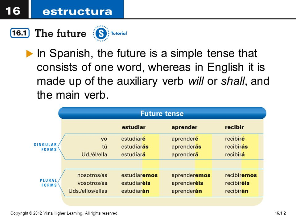 In Spanish, the future is a simple tense that consists of one word, whereas in English it is made up of the auxiliary verb will or shall, and the main verb.