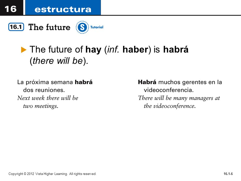 The future of hay (inf. haber) is habrá (there will be).