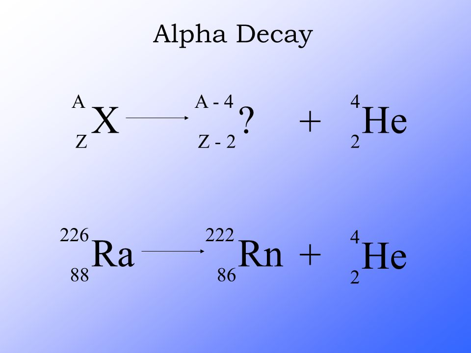 Alpha Decay X A Z A - 4 Z - 2 + He 4 2 Ra 226 88 Rn 222 86 + He 4 2