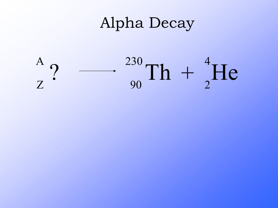 Alpha Decay A Z + Th 230 90 He 4 2