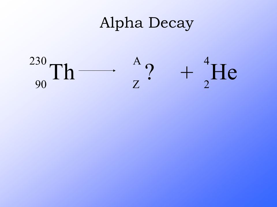 Alpha Decay Th 230 90 + A Z He 4 2