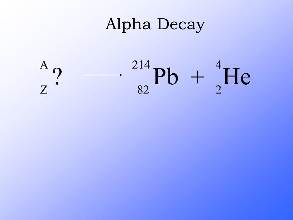 Alpha Decay A Z + Pb 214 82 He 4 2