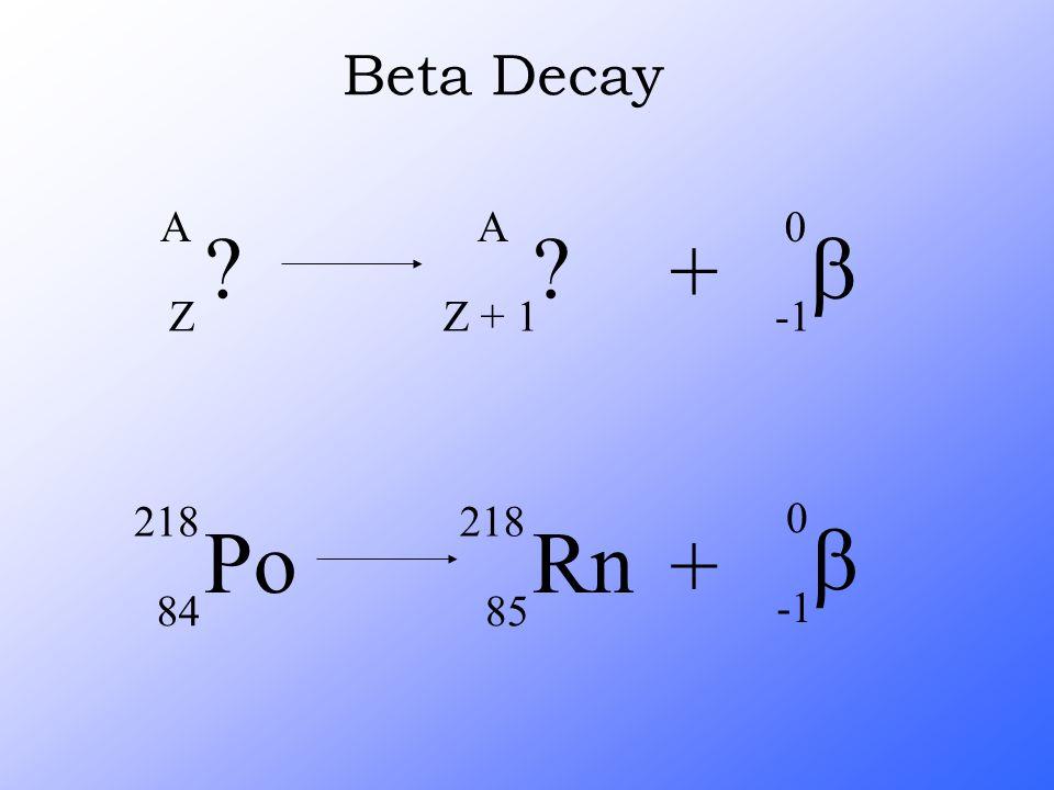 Beta Decay A Z Z + 1 + b -1 Po 218 84 Rn 85 + b -1