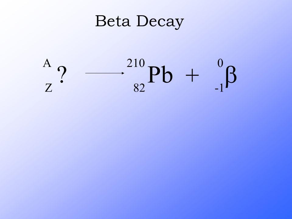 Beta Decay A Z Pb 210 82 + b -1