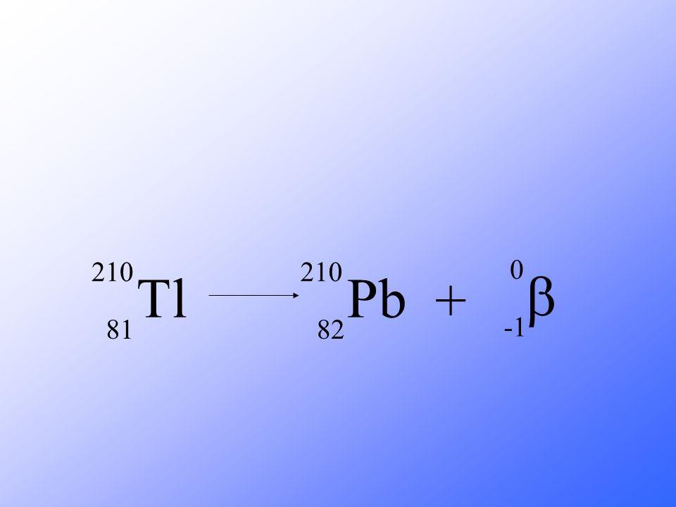 Tl 210 81 Pb 82 + b -1