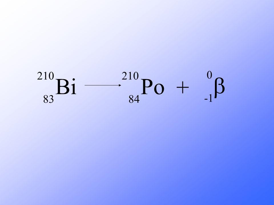 Bi 210 83 Po 84 + b -1