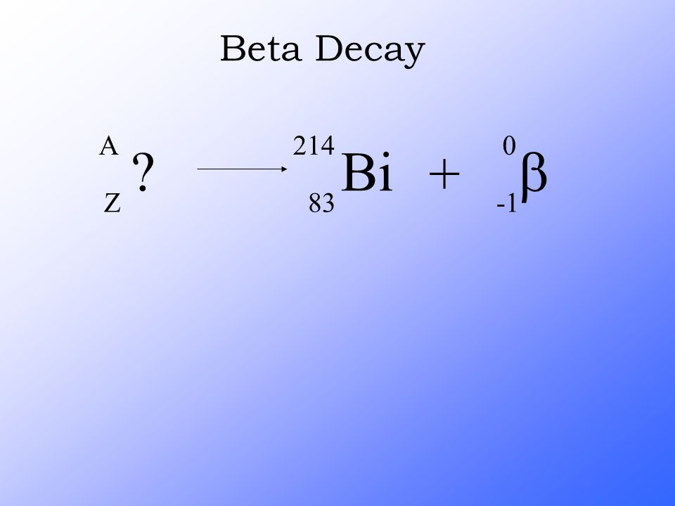 Beta Decay A Z Bi 214 83 + b -1