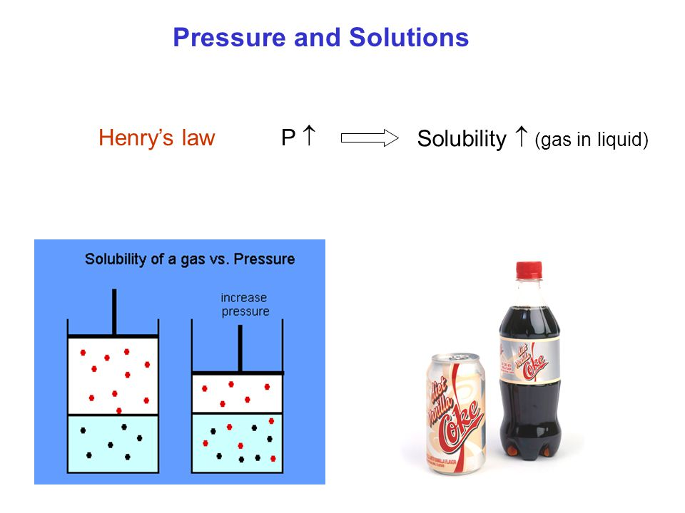 Pressure and Solutions