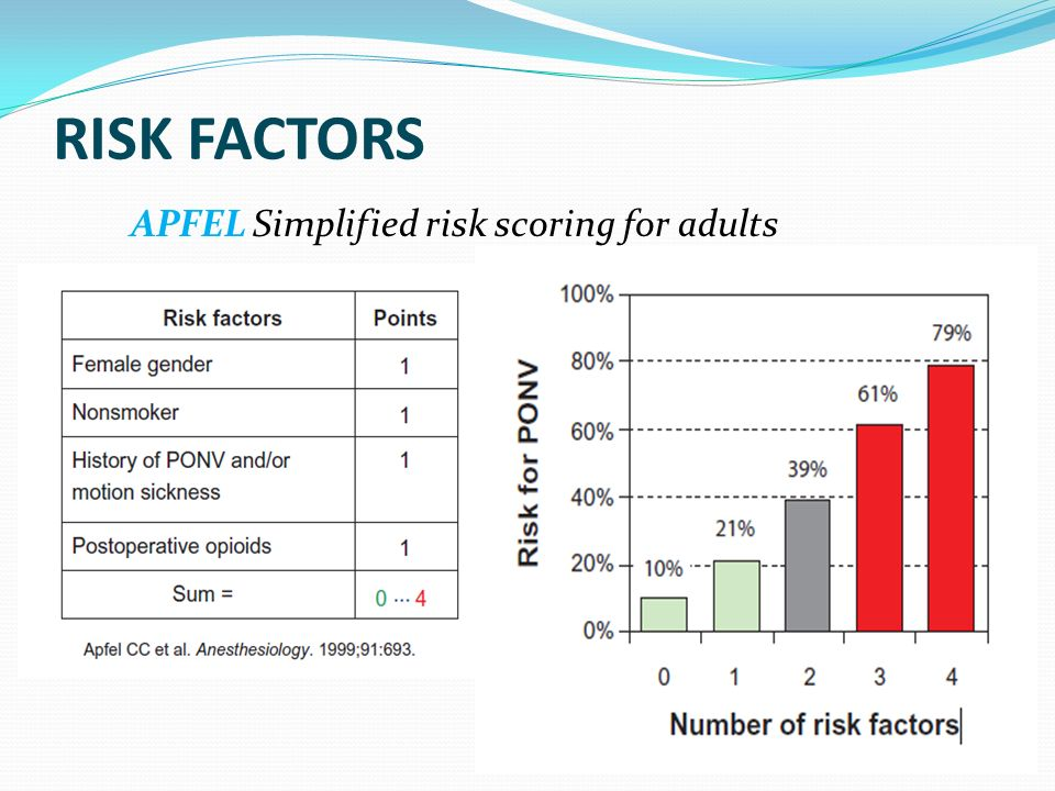 RISK FACTORS APFEL Simplified risk scoring for adults