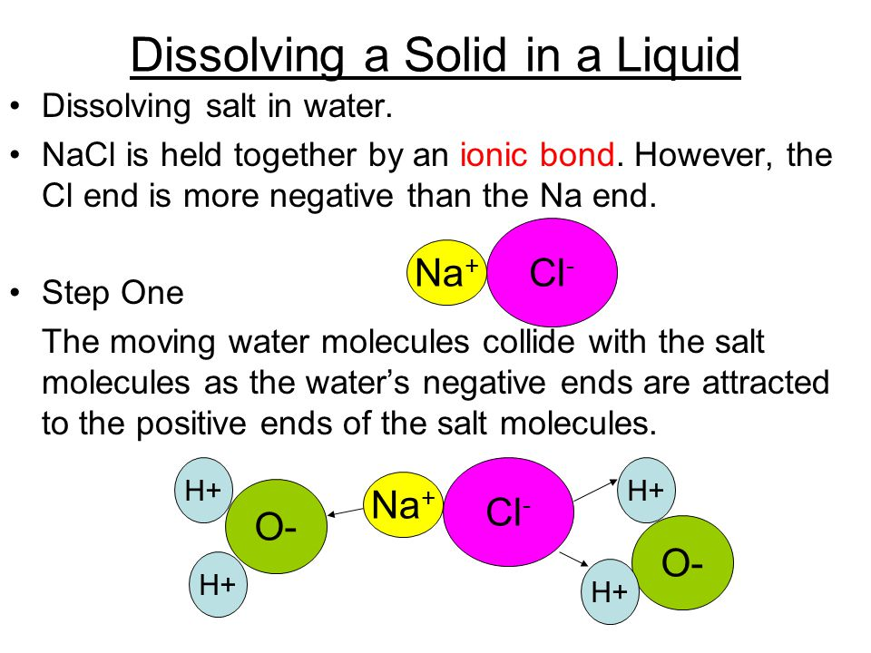 Dissolving a Solid in a Liquid