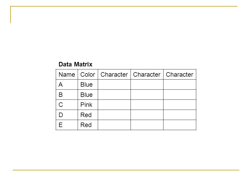 Data Matrix Name Color Character A Blue B C Pink D Red E