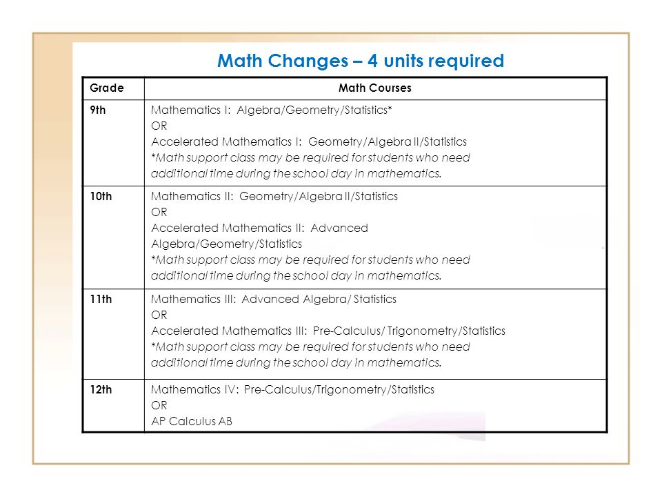 Math Changes – 4 units required