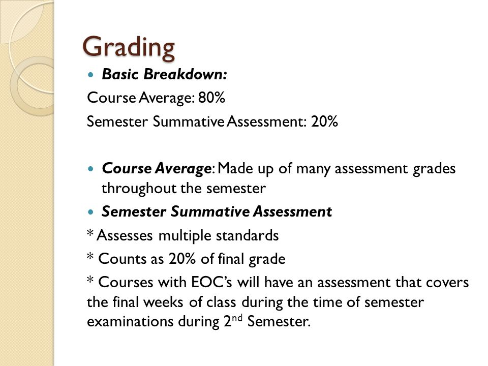 Grading Basic Breakdown: Course Average: 80%