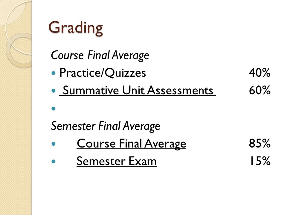 Grading Course Final Average Practice/Quizzes 40%