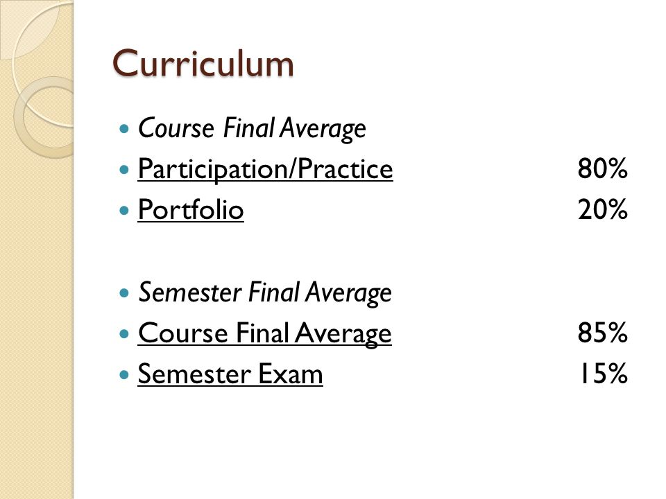 Curriculum Course Final Average Participation/Practice 80%