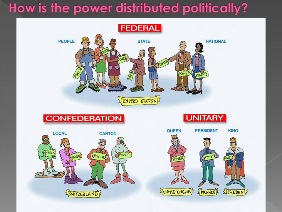 How is the power distributed politically