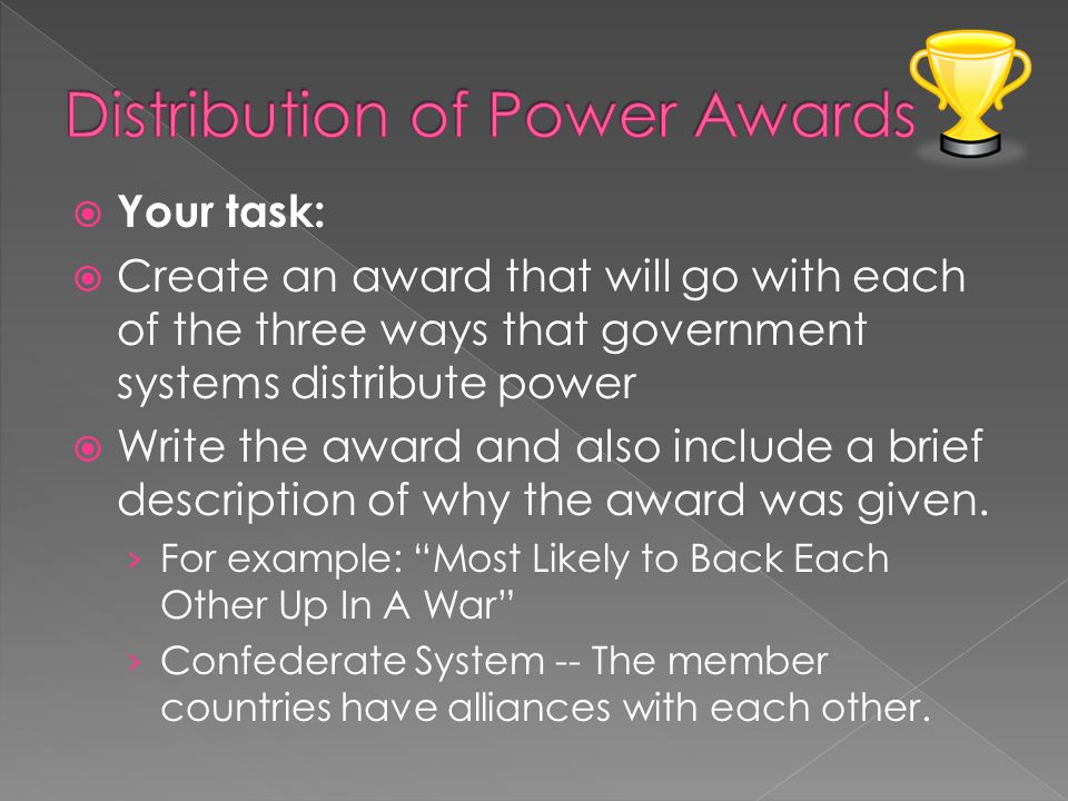 Distribution of Power Awards