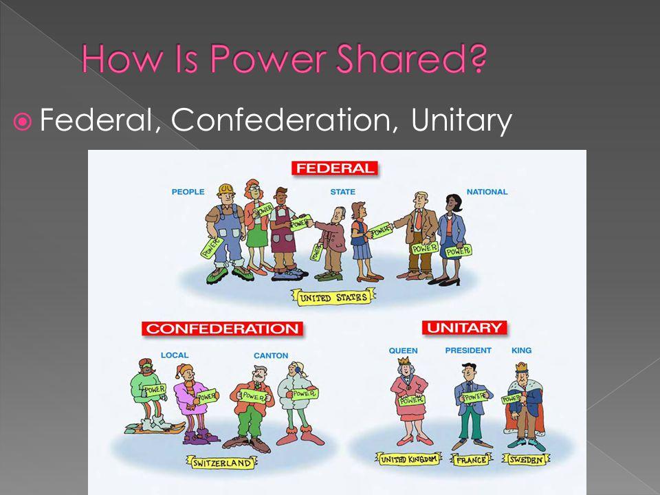 Federal, Confederation, Unitary