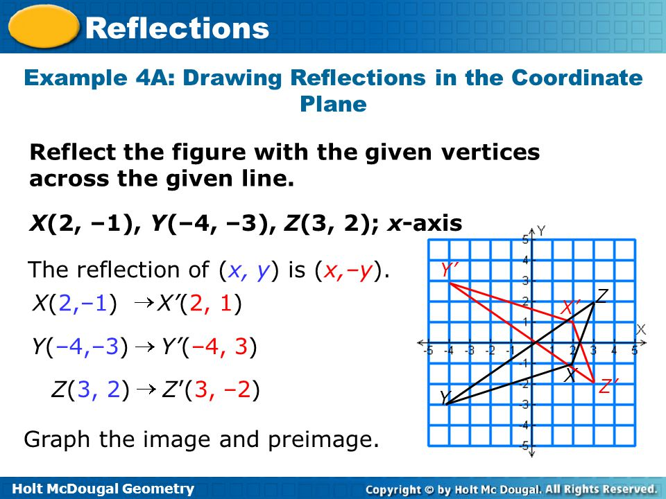 Example 4A: Drawing Reflections in the Coordinate Plane