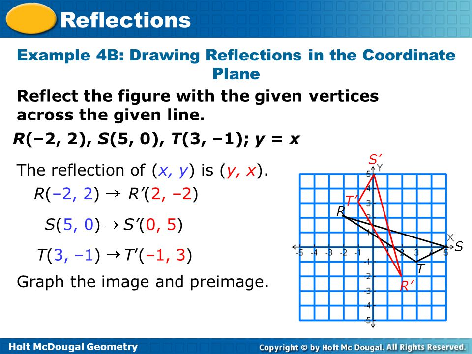 Example 4B: Drawing Reflections in the Coordinate Plane