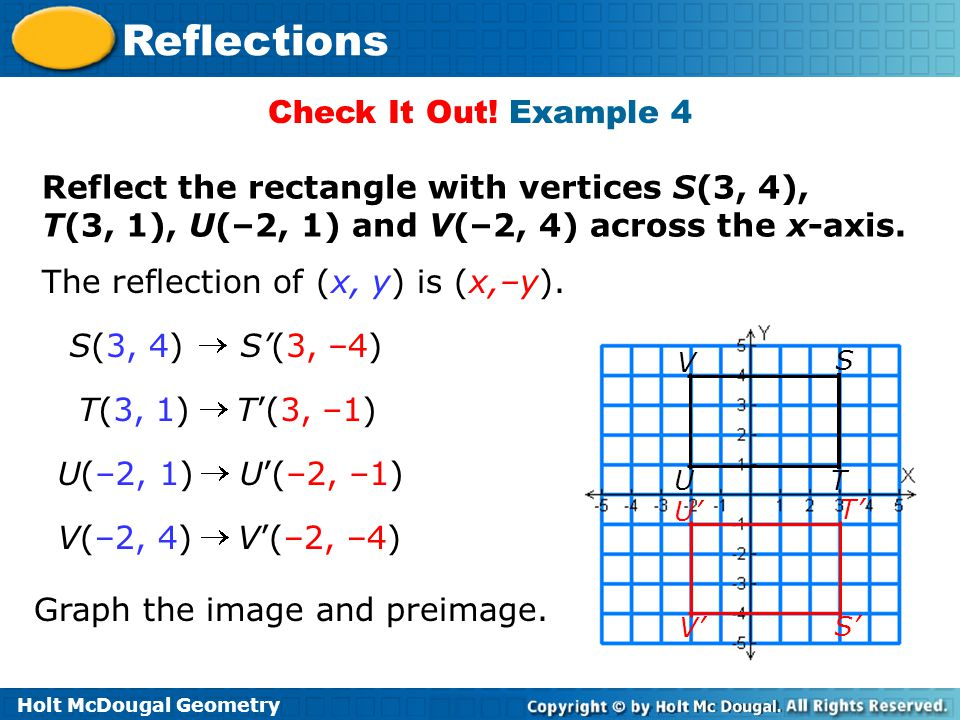 Reflect the rectangle with vertices S(3, 4),