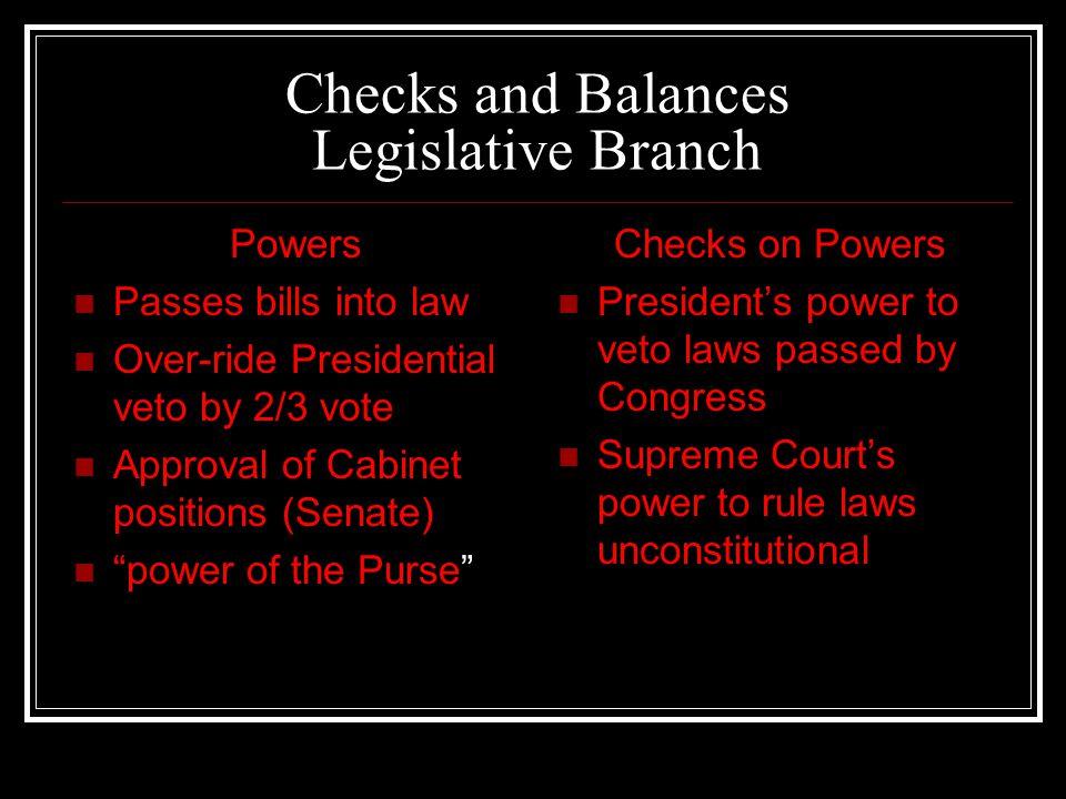Checks and Balances Legislative Branch