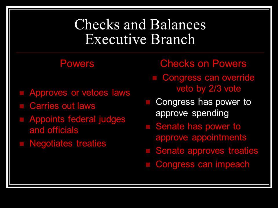 Checks and Balances Executive Branch
