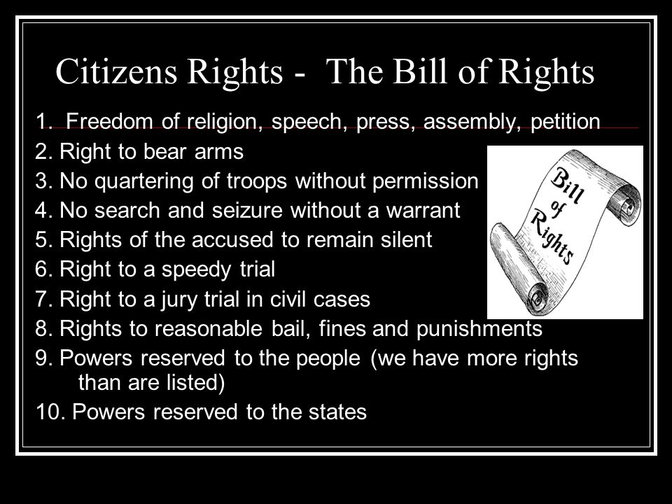 Citizens Rights - The Bill of Rights