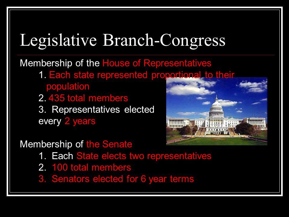 Legislative Branch-Congress