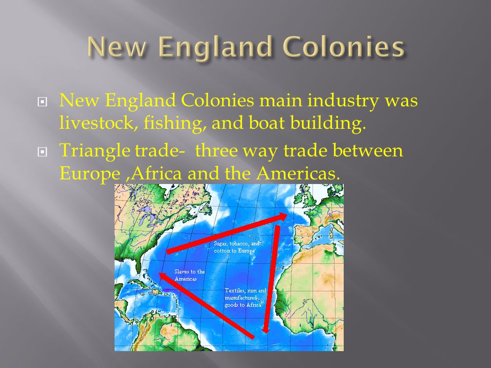 New England Colonies New England Colonies main industry was livestock, fishing, and boat building.