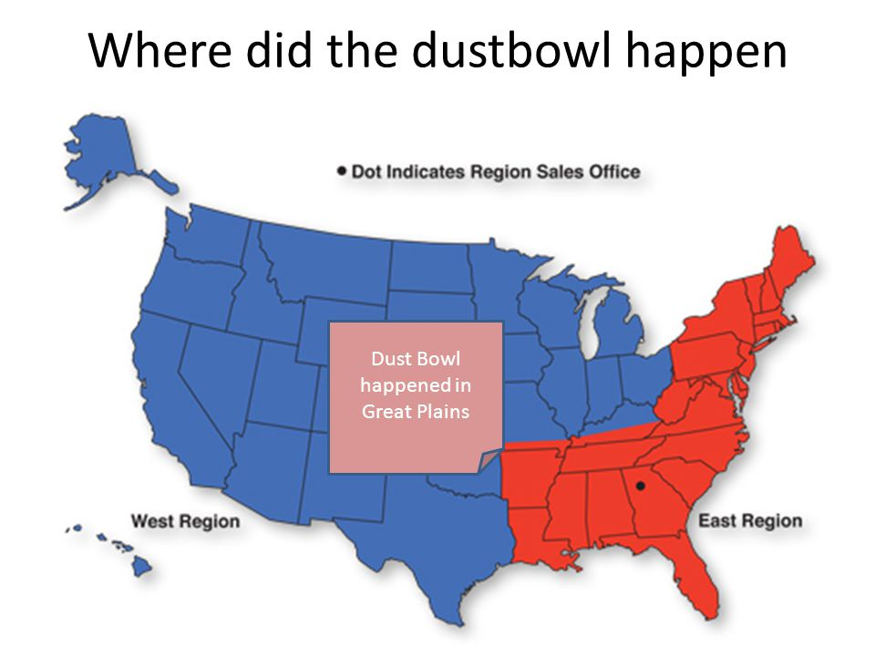 Where did the dustbowl happen at