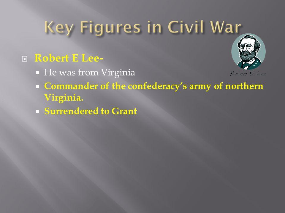 Key Figures in Civil War