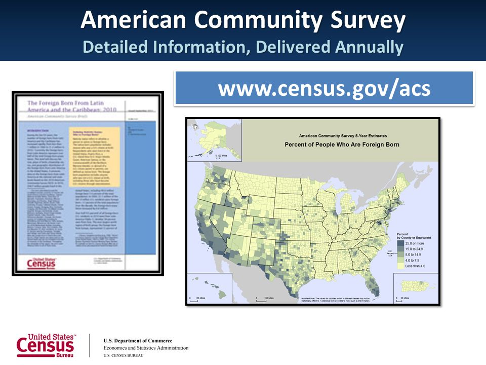American Community Survey Detailed Information, Delivered Annually