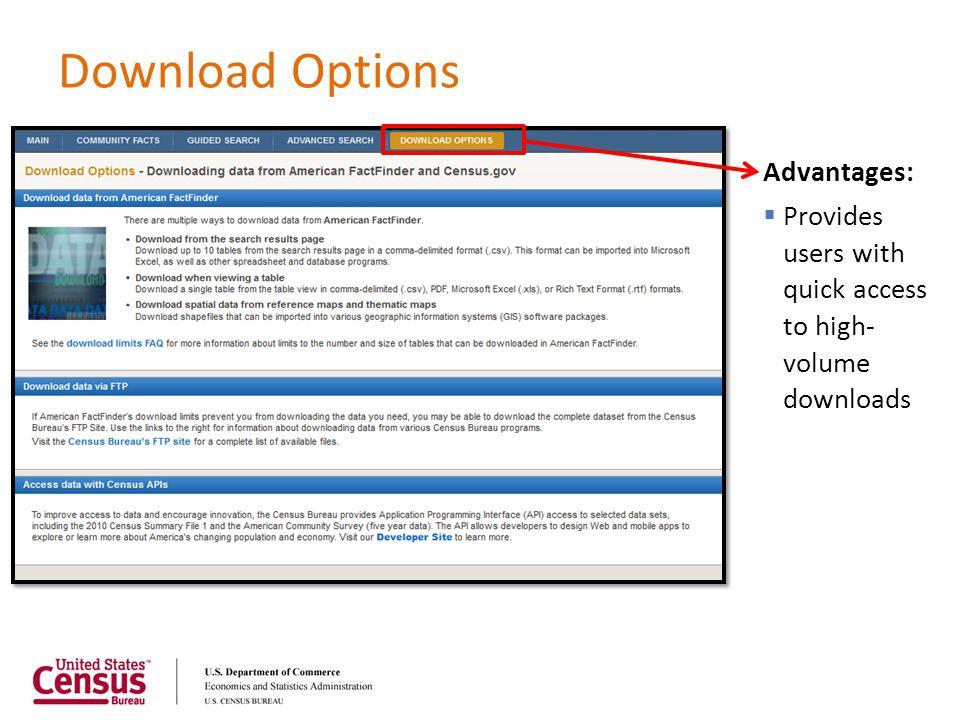 Download Options Advantages: