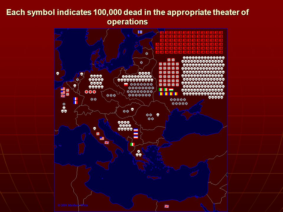 Each symbol indicates 100,000 dead in the appropriate theater of operations