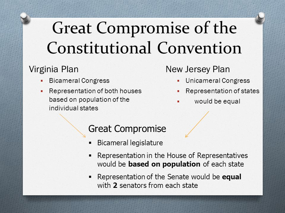 Great Compromise of the Constitutional Convention