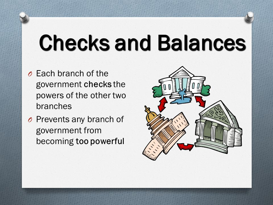 Checks and Balances Each branch of the government checks the powers of the other two branches.