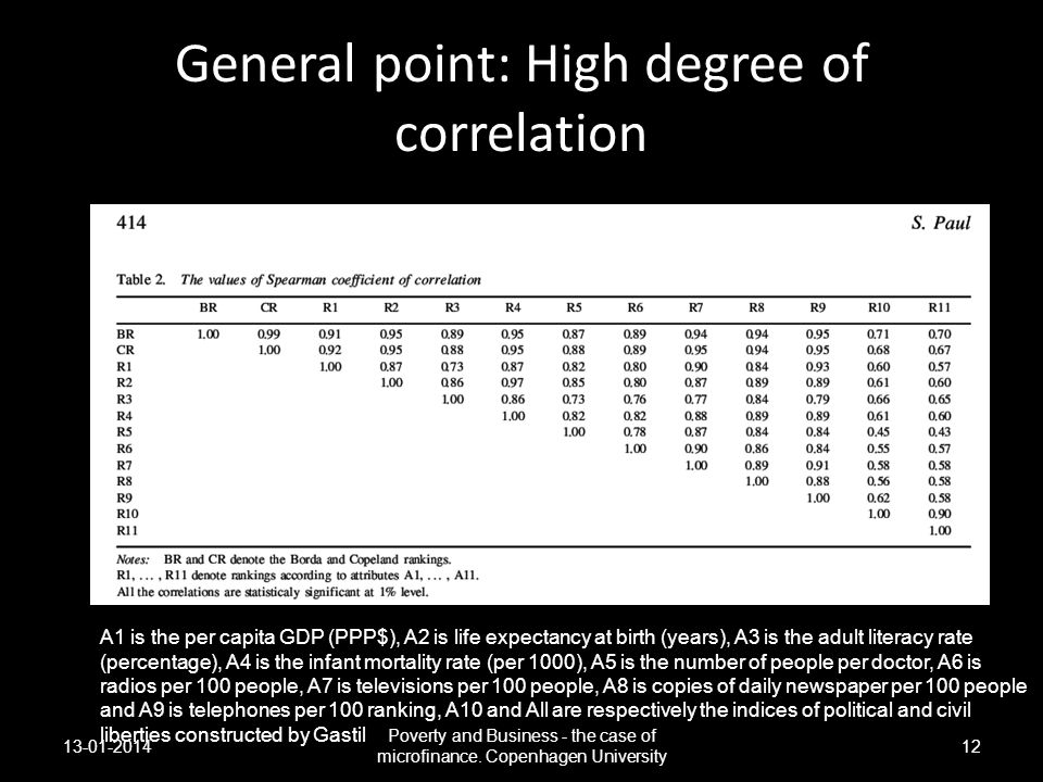 General point: High degree of correlation