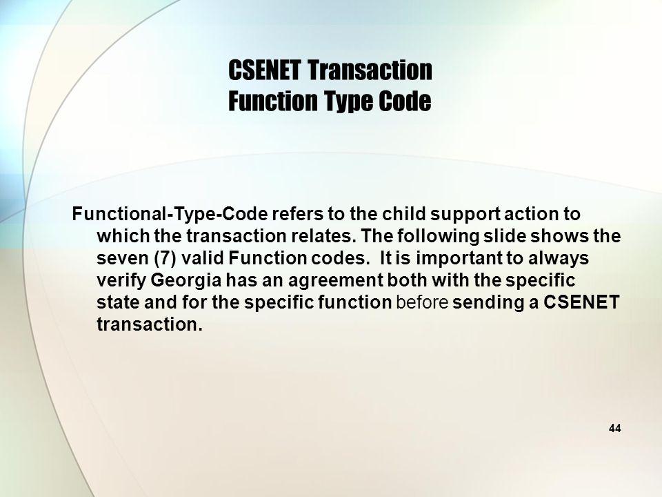 CSENET Transaction Function Type Code