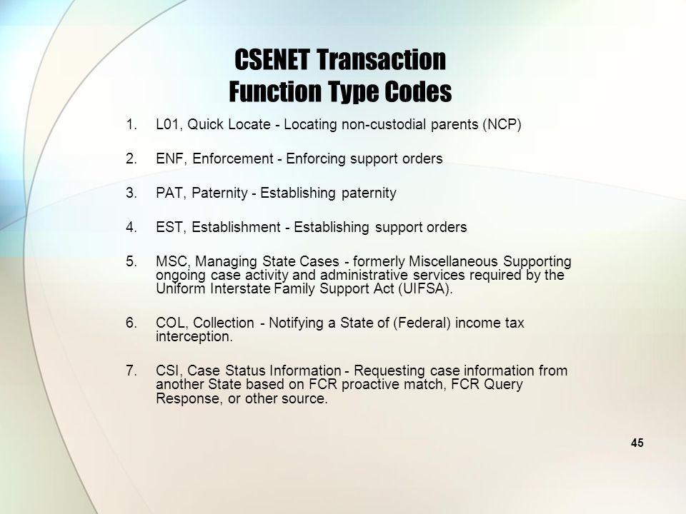CSENET Transaction Function Type Codes