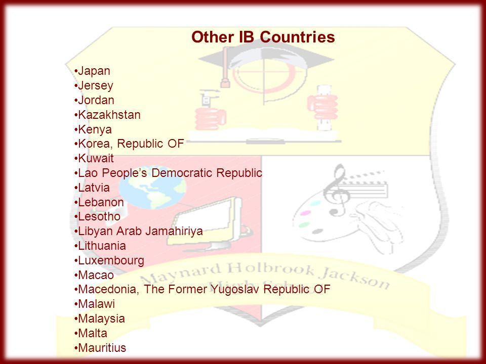 Other IB Countries Japan Jersey Jordan Kazakhstan Kenya
