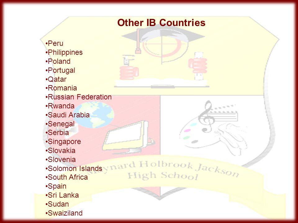 Other IB Countries Peru Philippines Poland Portugal Qatar Romania
