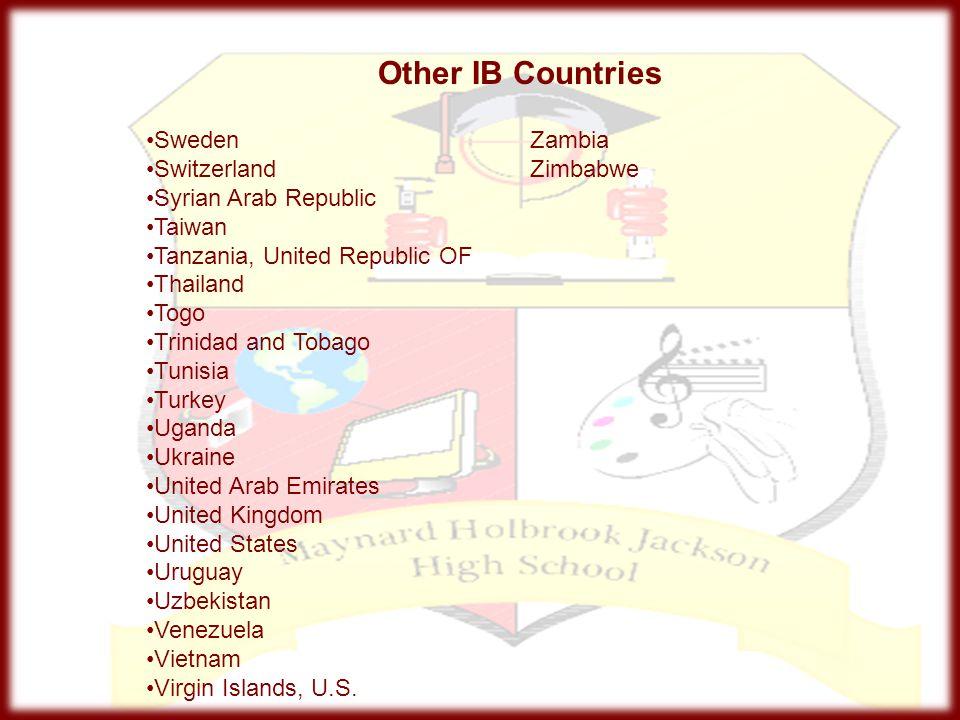 Other IB Countries Sweden Zambia Switzerland Zimbabwe
