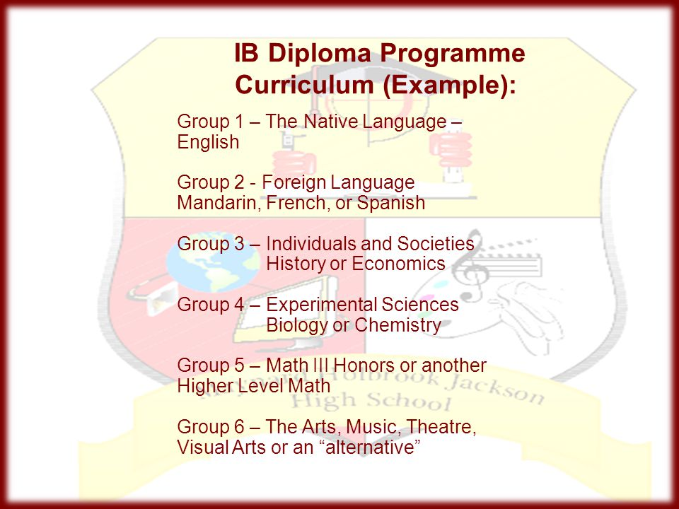 IB Diploma Programme Curriculum (Example):